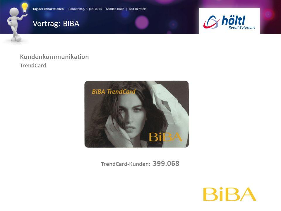 Vortrag: BiBA Kundenkommunikation TrendCard TrendCard-Kunden: 399.068