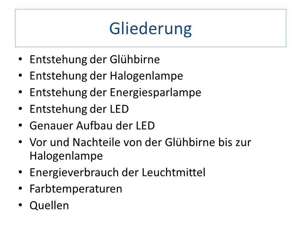 Gliederung Entstehung der Glühbirne Entstehung der Halogenlampe Entstehung der Energiesparlampe Entstehung der LED Genauer Aufbau der LED Vor und Nach
