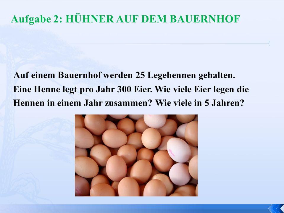 Auf einem Bauernhof werden 25 Legehennen gehalten. Eine Henne legt pro Jahr 300 Eier. Wie viele Eier legen die Hennen in einem Jahr zusammen? Wie viel