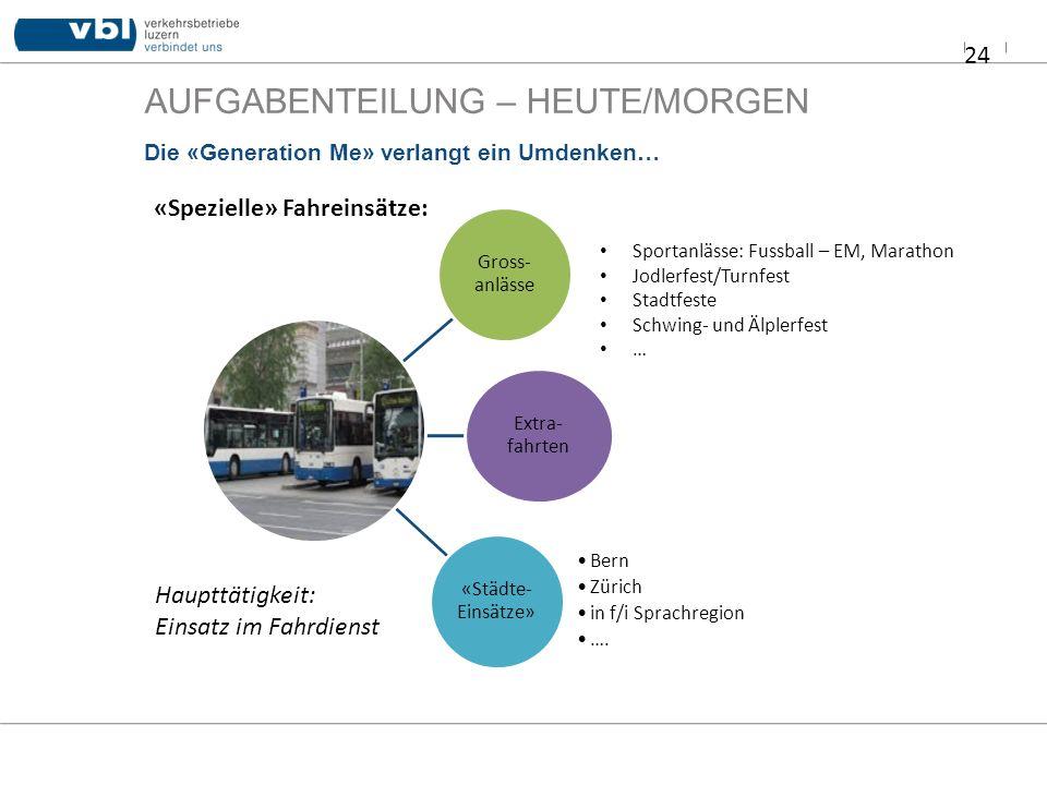 AUFGABENTEILUNG – HEUTE/MORGEN 24 Die «Generation Me» verlangt ein Umdenken… Gross- anlässe Extra- fahrten «Städte- Einsätze» Bern Zürich in f/i Sprac