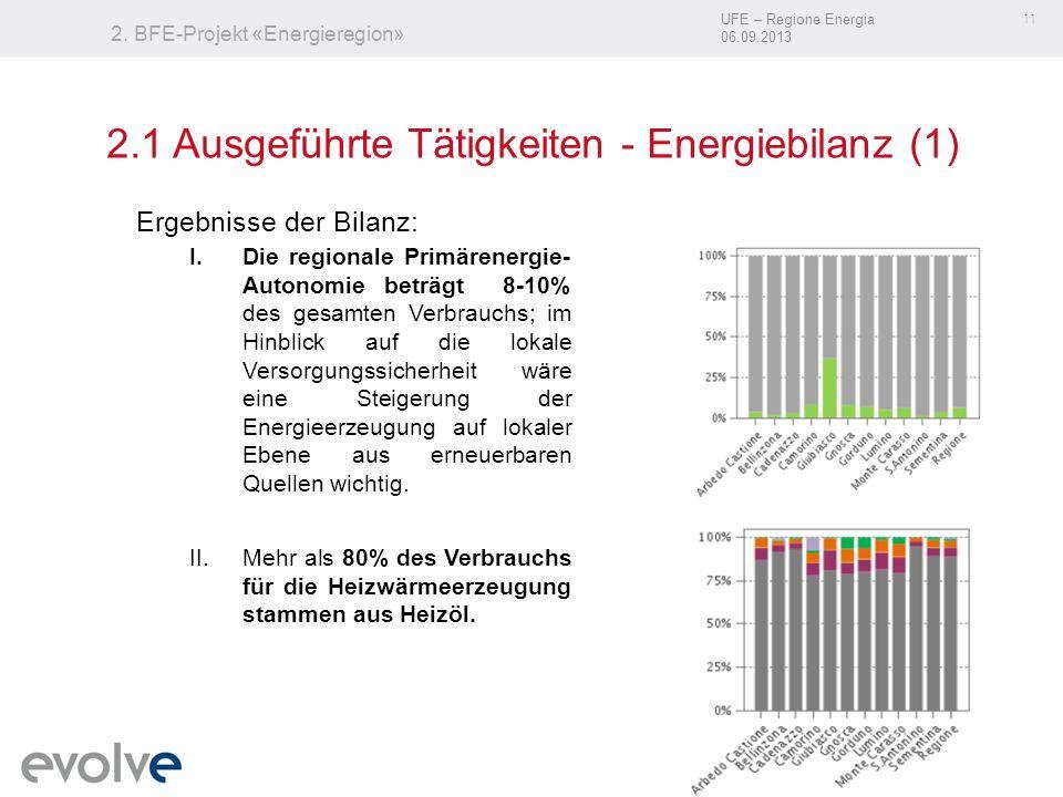 UFE – Regione Energia 06.09.2013 11 2.