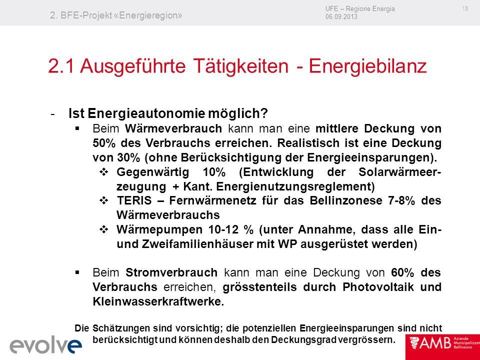 UFE – Regione Energia 06.09.2013 13 2. BFE-Projekt «Energieregion» -Ist Energieautonomie möglich? Beim Wärmeverbrauch kann man eine mittlere Deckung v