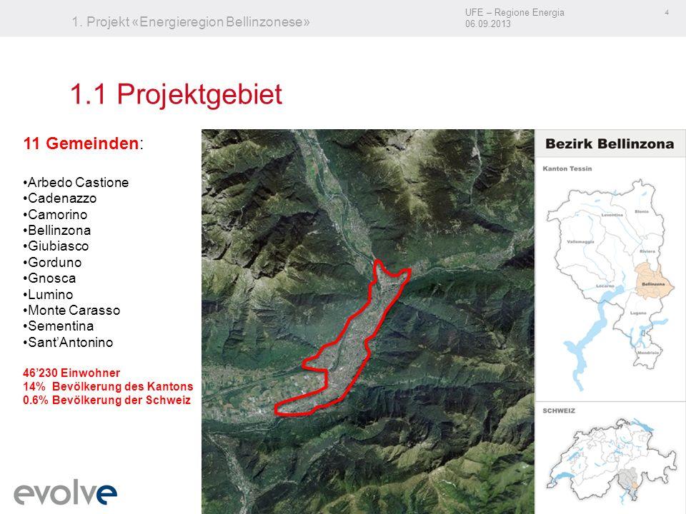 UFE – Regione Energia 06.09.2013 15 3. Konkrete Aktionen der Region