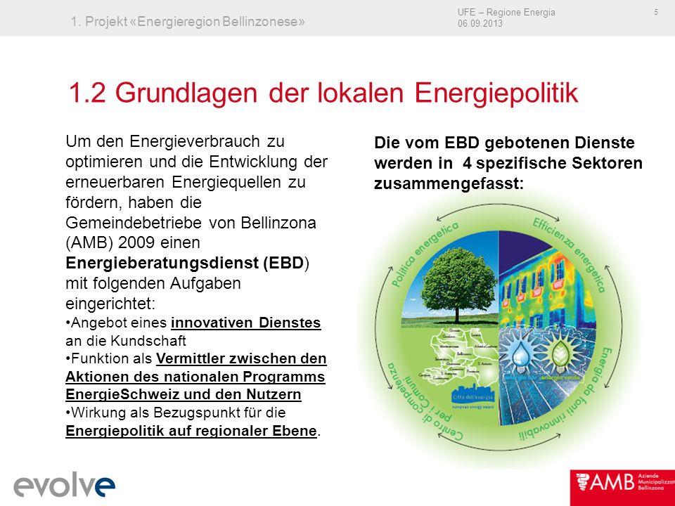 UFE – Regione Energia 06.09.2013 5 1. Projekt «Energieregion Bellinzonese» 1.2 Grundlagen der lokalen Energiepolitik Um den Energieverbrauch zu optimi