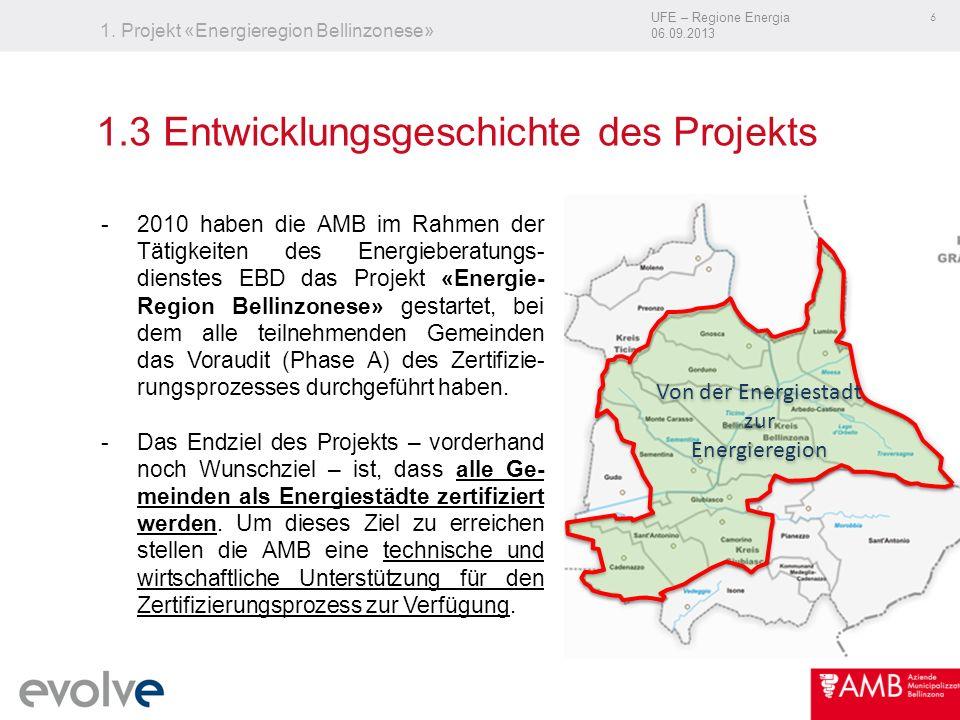 UFE – Regione Energia 06.09.2013 6 1. Projekt «Energieregion Bellinzonese» -2010 haben die AMB im Rahmen der Tätigkeiten des Energieberatungs- dienste