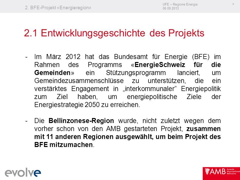 UFE – Regione Energia 06.09.2013 9 2. BFE-Projekt «Energieregion» -Im März 2012 hat das Bundesamt für Energie (BFE) im Rahmen des Programms «EnergieSc