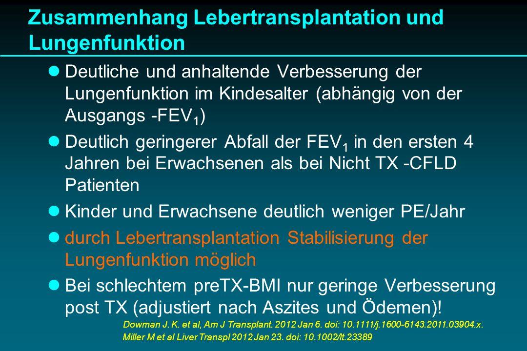 Zusammenhang Lebertransplantation und Lungenfunktion Deutliche und anhaltende Verbesserung der Lungenfunktion im Kindesalter (abhängig von der Ausgang