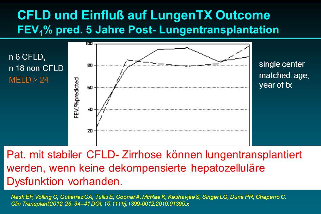 CFLD und Einfluß auf LungenTX Outcome FEV 1 % pred. 5 Jahre Post- Lungentransplantation Nash EF, Volling C, Gutierrez CA, Tullis E, Coonar A, McRae K,