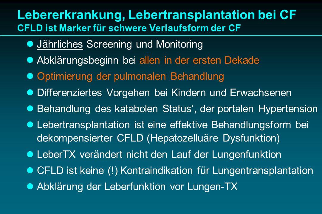 Lebererkrankung, Lebertransplantation bei CF CFLD ist Marker für schwere Verlaufsform der CF Jährliches Screening und Monitoring Abklärungsbeginn bei