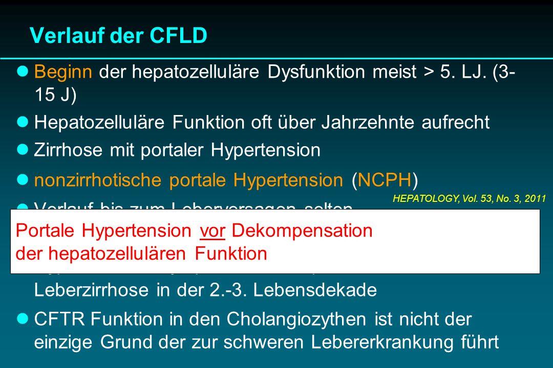 Verlauf der CFLD Beginn der hepatozelluläre Dysfunktion meist > 5. LJ. (3- 15 J) Hepatozelluläre Funktion oft über Jahrzehnte aufrecht Zirrhose mit po