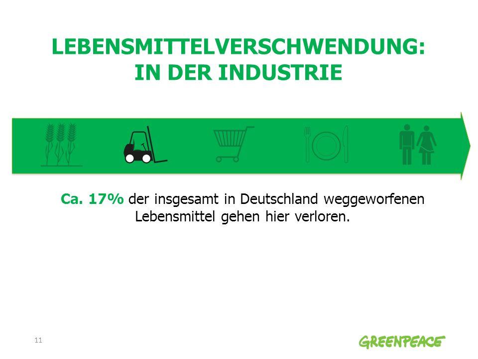 LEBENSMITTELVERSCHWENDUNG: IN DER INDUSTRIE Ca. 17% der insgesamt in Deutschland weggeworfenen Lebensmittel gehen hier verloren. 11