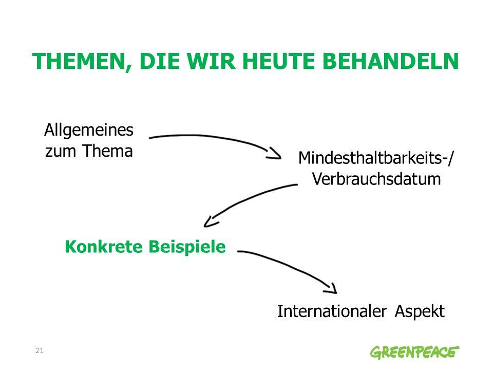 Allgemeines zum Thema Mindesthaltbarkeits-/ Verbrauchsdatum Konkrete Beispiele Internationaler Aspekt THEMEN, DIE WIR HEUTE BEHANDELN 21