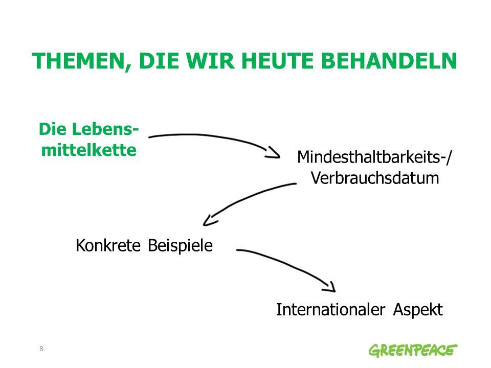 Die Lebens- mittelkette Mindesthaltbarkeits-/ Verbrauchsdatum Konkrete Beispiele Internationaler Aspekt THEMEN, DIE WIR HEUTE BEHANDELN 8