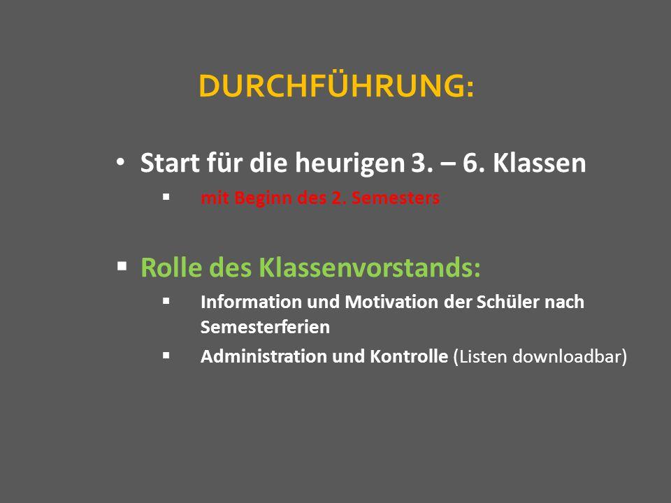 DURCHFÜHRUNG: Start für die heurigen 3. – 6. Klassen mit Beginn des 2. Semesters Rolle des Klassenvorstands: Information und Motivation der Schüler na