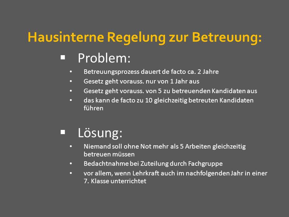 UNTERLAGEN Papiere der Arbeitsgruppe Listen für Klassenvorstände Handreichungen zu VWA-Referaten Hilfestellungen zur VWA Zitierregeln am BRG Waidhofen sind downloadbar für Lehrer: wal.zrelski.com für Schüler: wa.zrelski.com