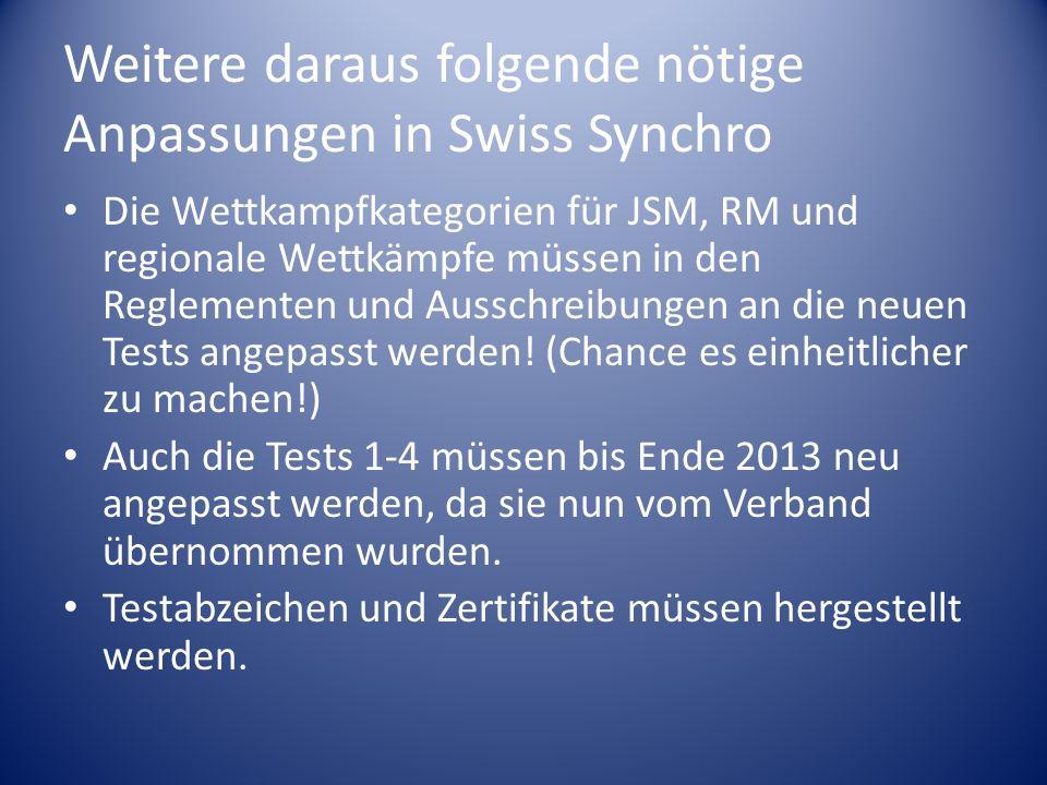 Weitere daraus folgende nötige Anpassungen in Swiss Synchro Die Wettkampfkategorien für JSM, RM und regionale Wettkämpfe müssen in den Reglementen und