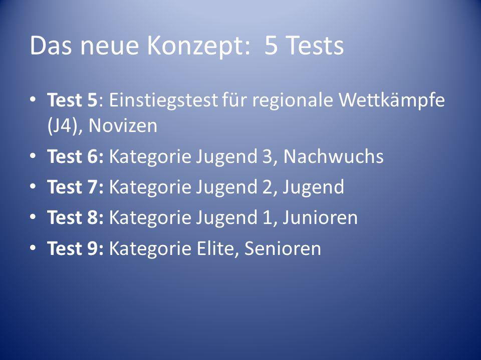 Das neue Konzept: 5 Tests Test 5: Einstiegstest für regionale Wettkämpfe (J4), Novizen Test 6: Kategorie Jugend 3, Nachwuchs Test 7: Kategorie Jugend