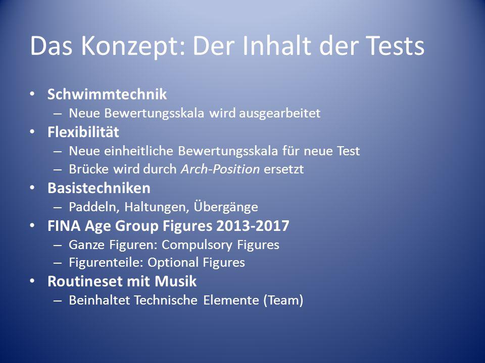 Das Konzept: Der Inhalt der Tests Schwimmtechnik – Neue Bewertungsskala wird ausgearbeitet Flexibilität – Neue einheitliche Bewertungsskala für neue T