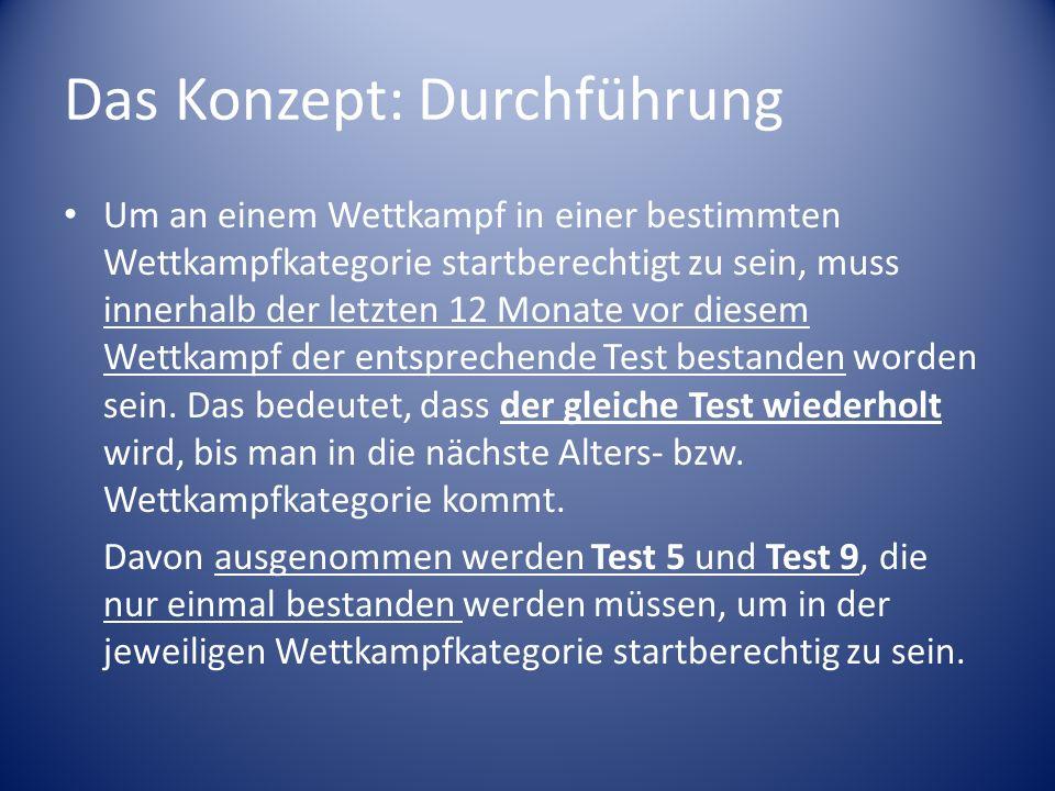 Das Konzept: Durchführung Die Tests müssen der Reihe nach bestanden werden.