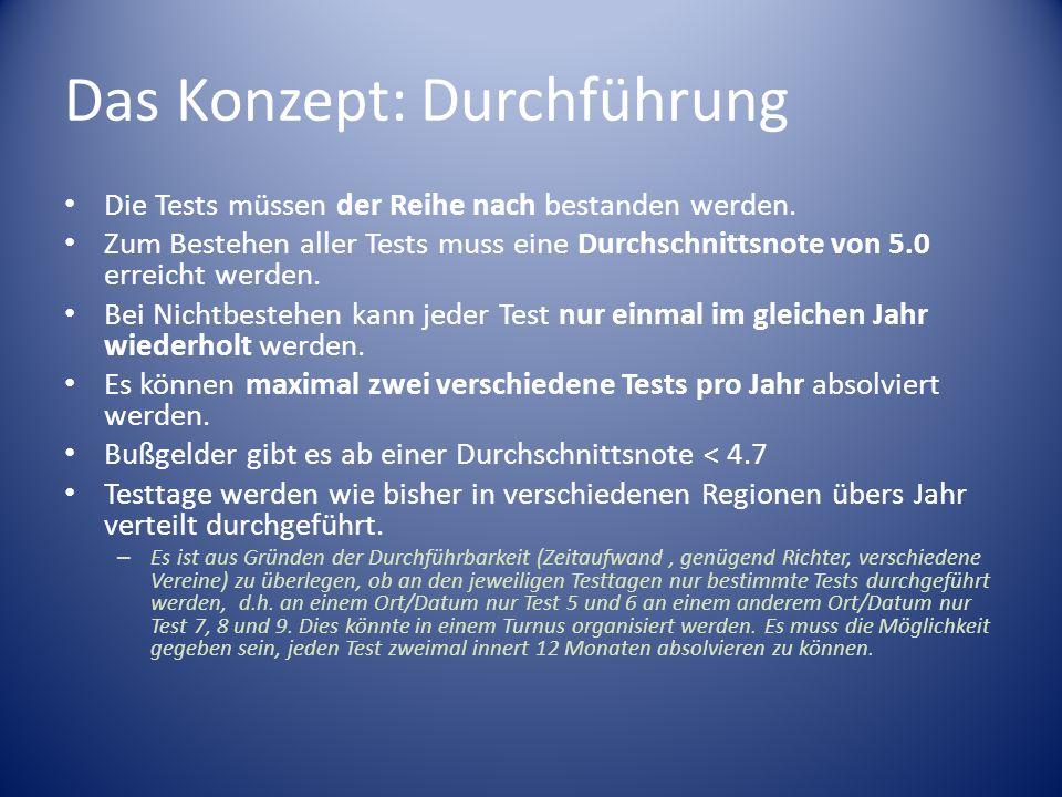 Das Konzept: Durchführung Die Tests müssen der Reihe nach bestanden werden. Zum Bestehen aller Tests muss eine Durchschnittsnote von 5.0 erreicht werd
