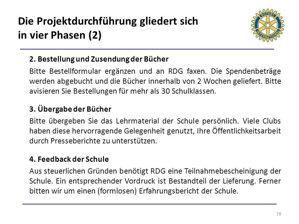 2. Bestellung und Zusendung der Bücher Bitte Bestellformular ergänzen und an RDG faxen. Die Spendenbeträge werden abgebucht und die Bücher innerhalb v