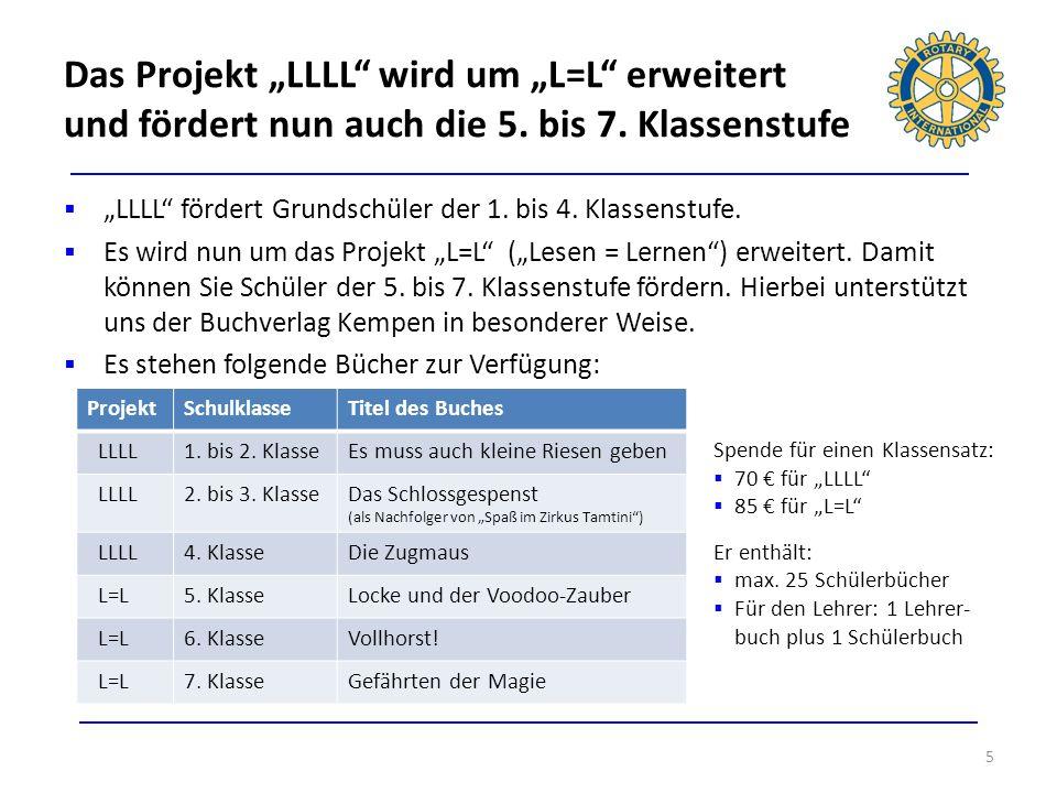 LLLL fördert Grundschüler der 1. bis 4. Klassenstufe. Es wird nun um das Projekt L=L (Lesen = Lernen) erweitert. Damit können Sie Schüler der 5. bis 7
