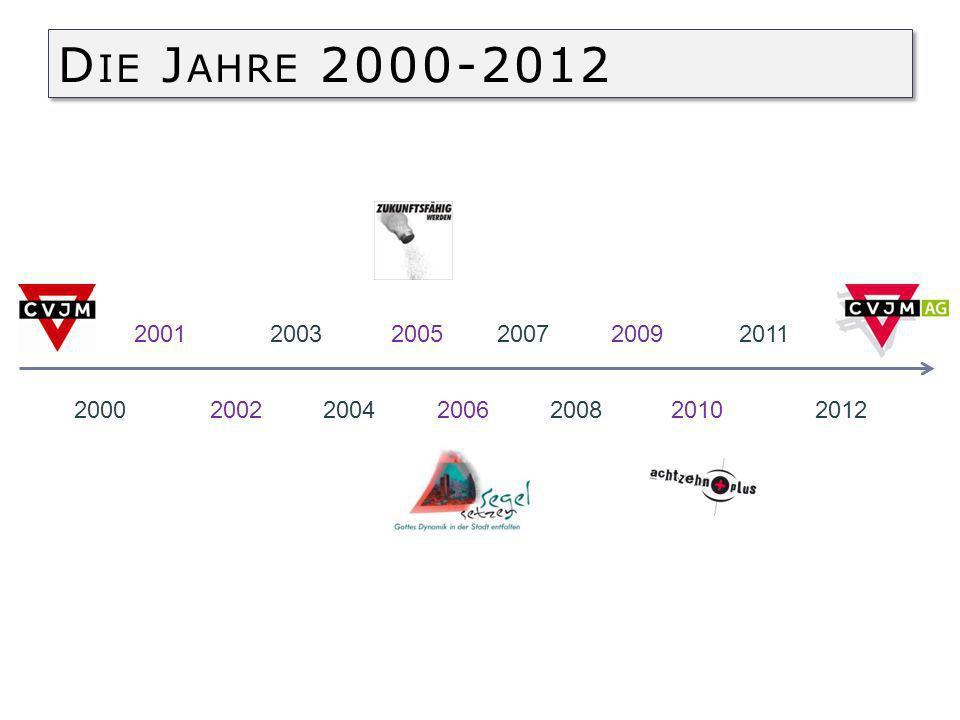 D IE J AHRE 2000-2012 2000201220022004200620082010 200120032005200720092011