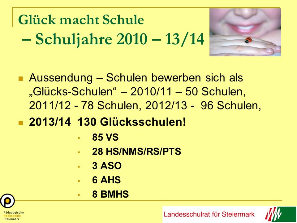 Glück macht Schule – Schuljahre 2010 – 13/14 Aussendung – Schulen bewerben sich als Glücks-Schulen – 2010/11 – 50 Schulen, 2011/12 - 78 Schulen, 2012/
