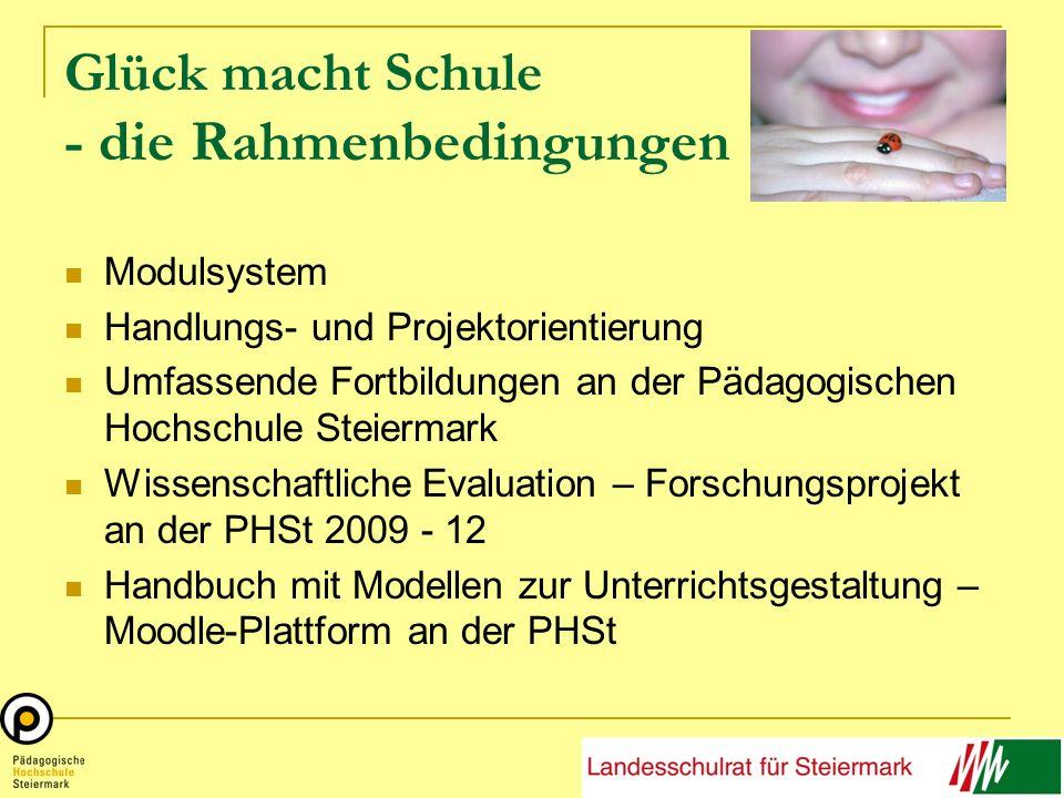 Glück macht Schule - die Rahmenbedingungen Modulsystem Handlungs- und Projektorientierung Umfassende Fortbildungen an der Pädagogischen Hochschule Ste