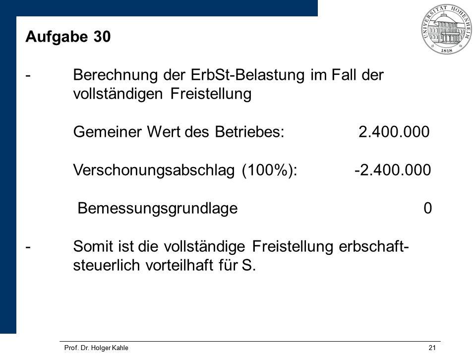 Prof.Dr. Holger Kahle21 Prof. Dr.