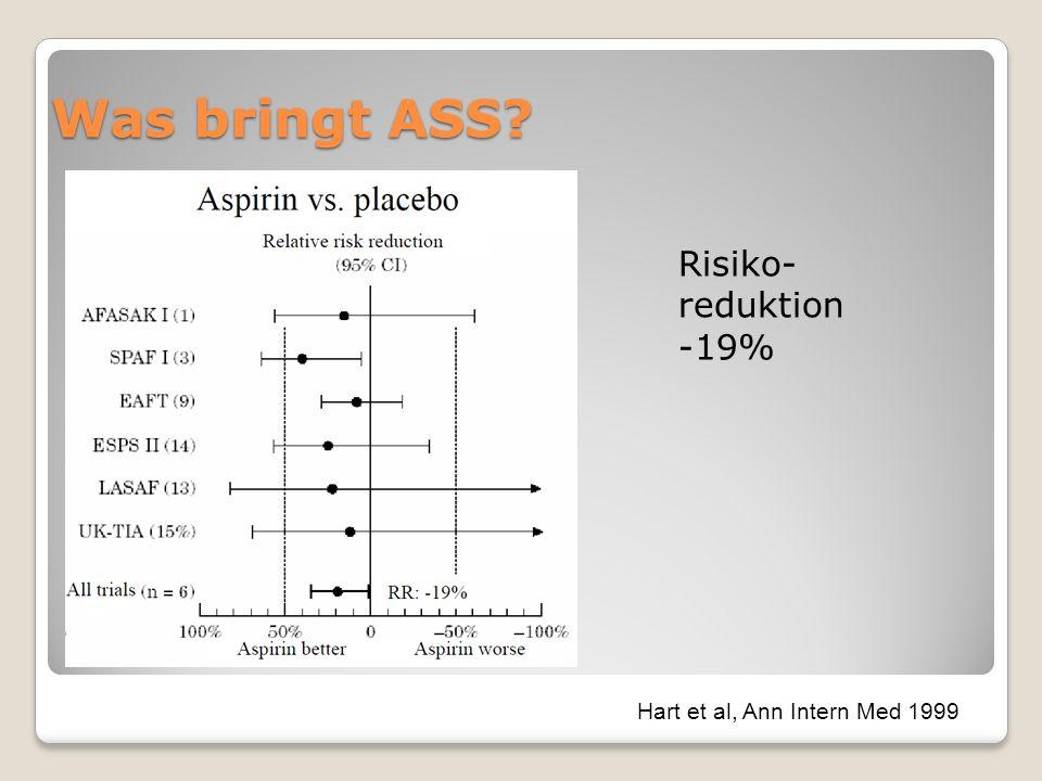 Was bringt ASS? Risiko- reduktion -19% Hart et al, Ann Intern Med 1999