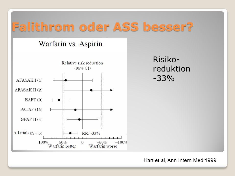 Falithrom oder ASS besser? Risiko- reduktion -33% Hart et al, Ann Intern Med 1999
