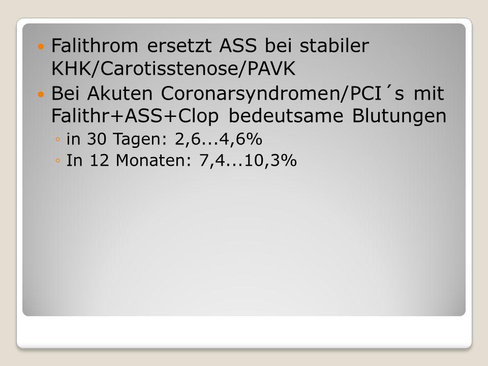 Falithrom ersetzt ASS bei stabiler KHK/Carotisstenose/PAVK Bei Akuten Coronarsyndromen/PCI´s mit Falithr+ASS+Clop bedeutsame Blutungen in 30 Tagen: 2,6...4,6% In 12 Monaten: 7,4...10,3%