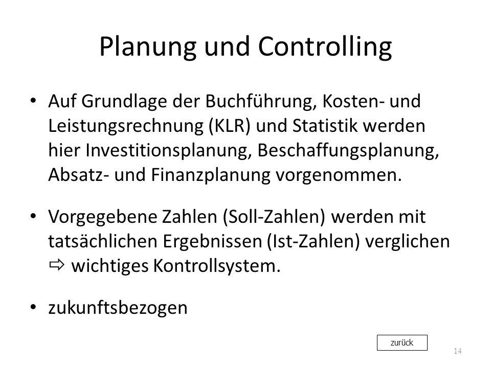 Planung und Controlling Auf Grundlage der Buchführung, Kosten- und Leistungsrechnung (KLR) und Statistik werden hier Investitionsplanung, Beschaffungs