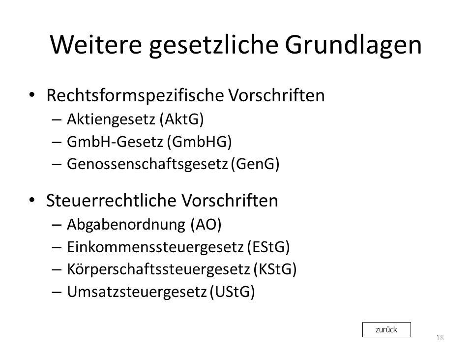 Weitere gesetzliche Grundlagen Rechtsformspezifische Vorschriften – Aktiengesetz (AktG) – GmbH-Gesetz (GmbHG) – Genossenschaftsgesetz (GenG) Steuerrec