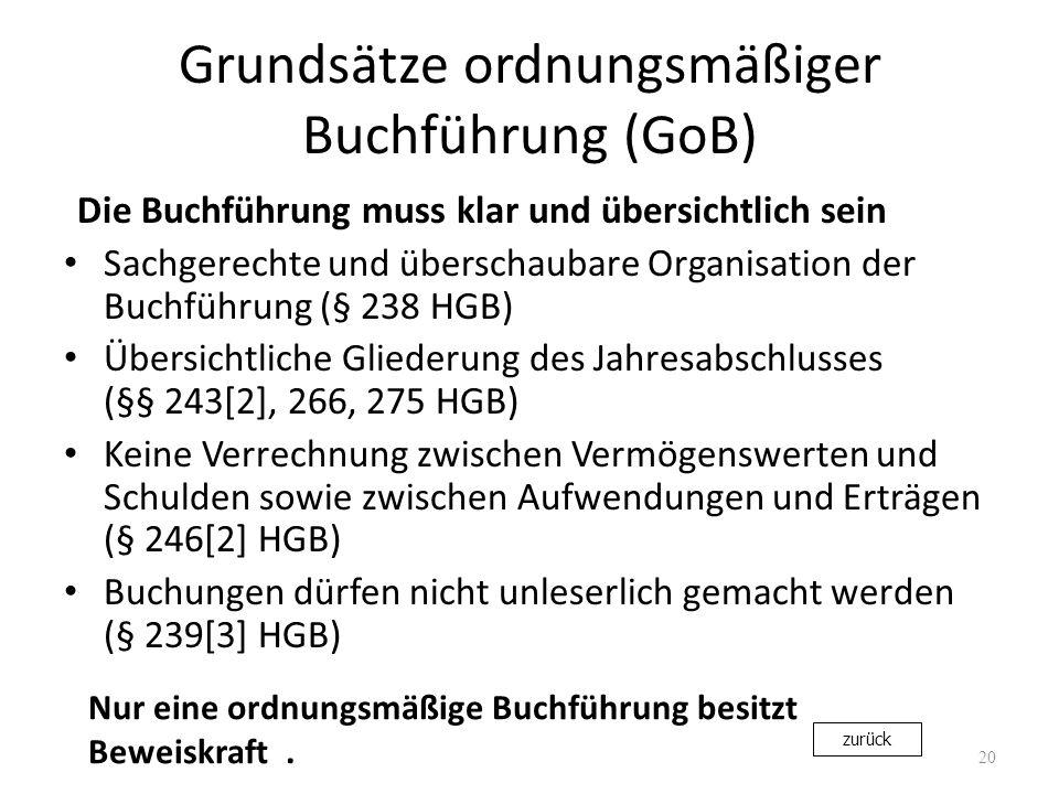 Grundsätze ordnungsmäßiger Buchführung (GoB) Die Buchführung muss klar und übersichtlich sein Sachgerechte und überschaubare Organisation der Buchführ