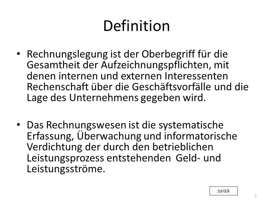 Definition Rechnungslegung ist der Oberbegriff für die Gesamtheit der Aufzeichnungspflichten, mit denen internen und externen Interessenten Rechenscha