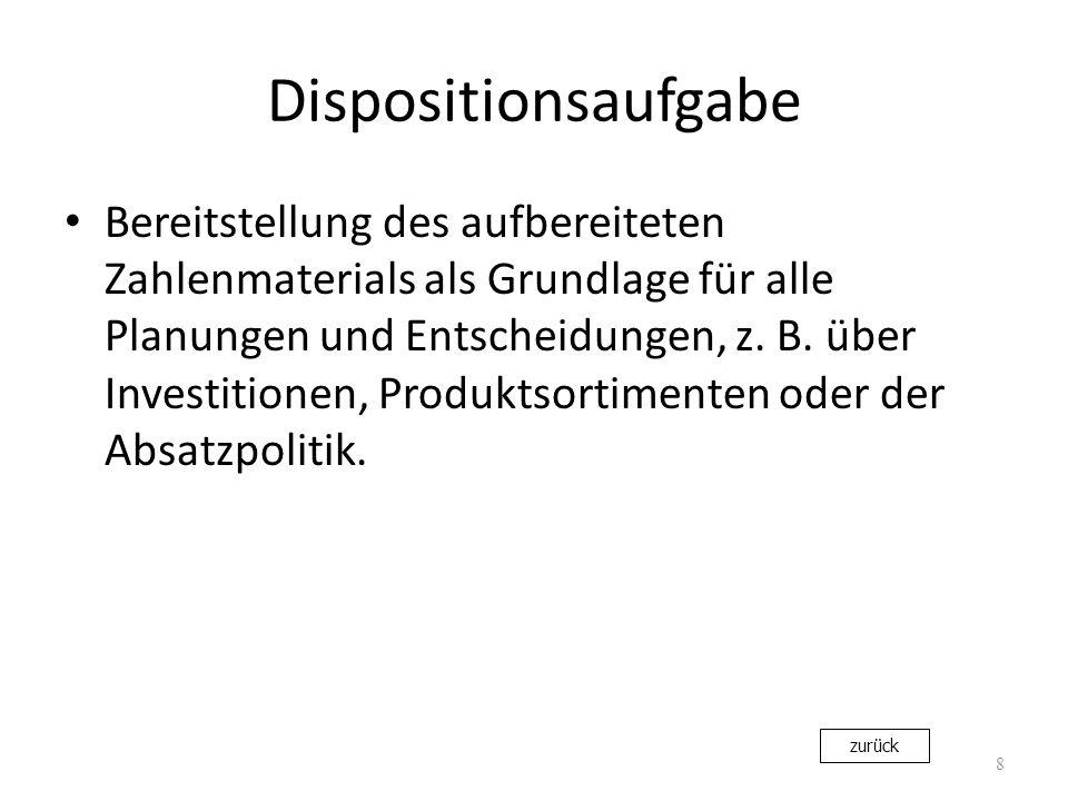 Dispositionsaufgabe Bereitstellung des aufbereiteten Zahlenmaterials als Grundlage für alle Planungen und Entscheidungen, z. B. über Investitionen, Pr