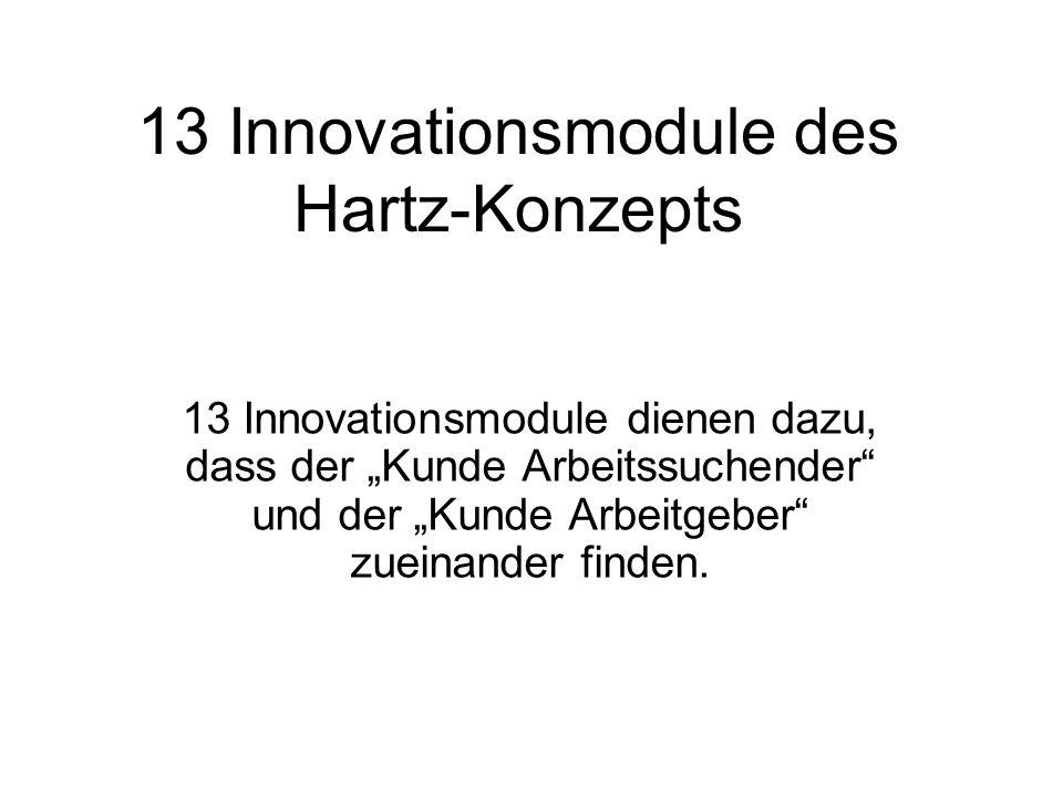 13 Innovationsmodule des Hartz-Konzepts 13 Innovationsmodule dienen dazu, dass der Kunde Arbeitssuchender und der Kunde Arbeitgeber zueinander finden.
