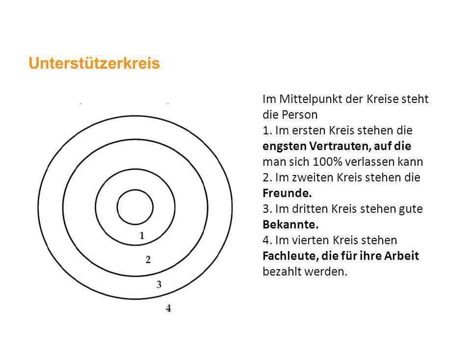 Unterstützerkreis Im Mittelpunkt der Kreise steht die Person 1. Im ersten Kreis stehen die engsten Vertrauten, auf die man sich 100% verlassen kann 2.
