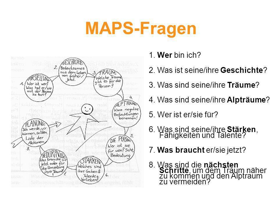 MAPS-Fragen 1. Wer bin ich? 2. Was ist seine/ihre Geschichte? 3. Was sind seine/ihre Träume? 4. Was sind seine/ihre Alpträume? 5. Wer ist er/sie für?