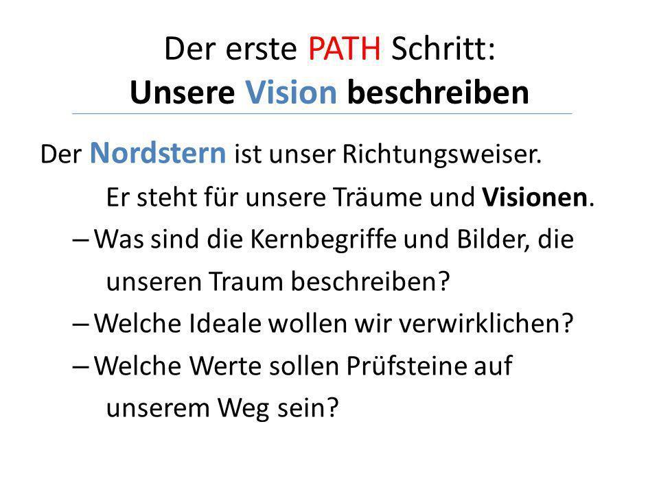 Der erste PATH Schritt: Unsere Vision beschreiben Der Nordstern ist unser Richtungsweiser. Er steht für unsere Träume und Visionen. – Was sind die Ker