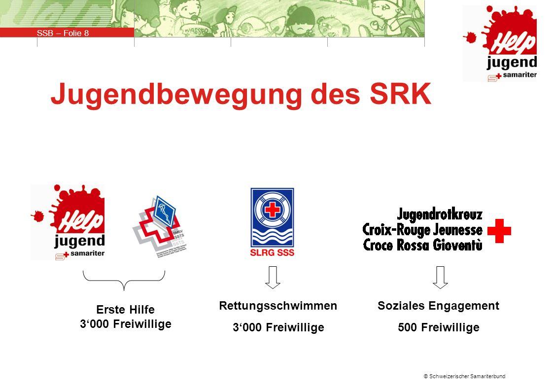 SSB – Folie 8 © Schweizerischer Samariterbund Jugendbewegung des SRK Erste Hilfe 3000 Freiwillige Rettungsschwimmen 3000 Freiwillige Soziales Engagement 500 Freiwillige