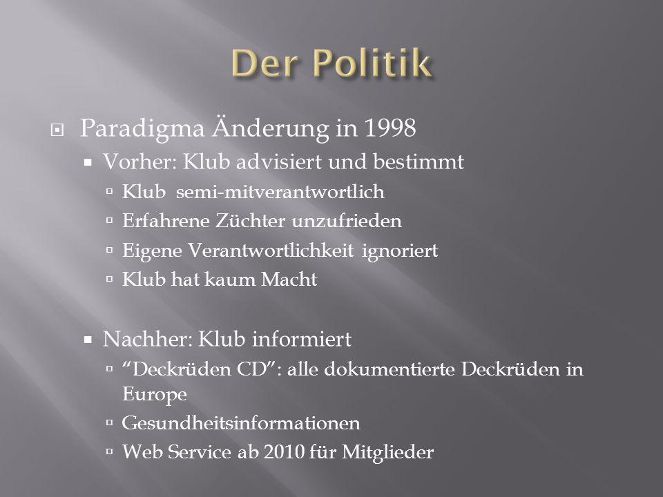 Paradigma Änderung in 1998 Vorher: Klub advisiert und bestimmt Klub semi-mitverantwortlich Erfahrene Züchter unzufrieden Eigene Verantwortlichkeit ign
