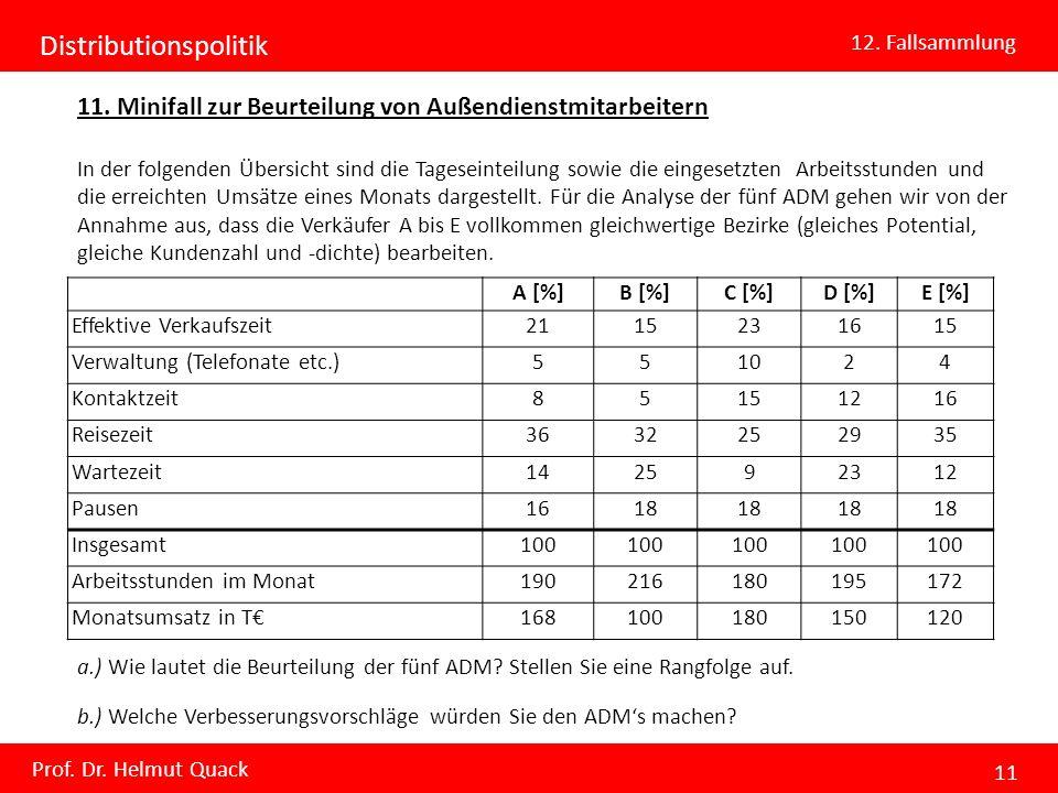 Distributionspolitik 12. Fallsammlung Prof. Dr. Helmut Quack 11 11. Minifall zur Beurteilung von Außendienstmitarbeitern In der folgenden Übersicht si