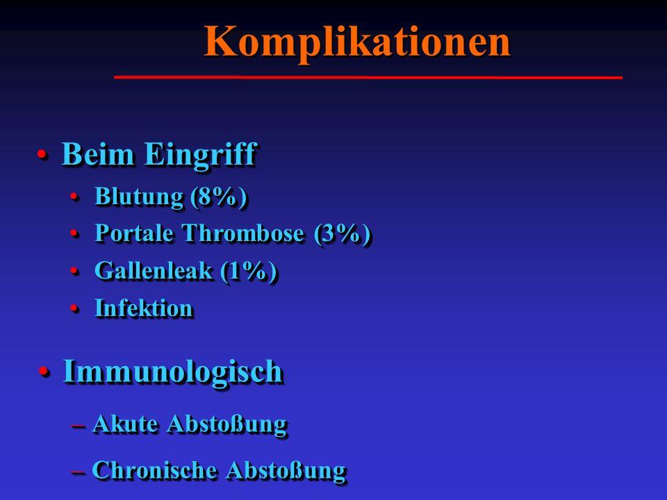 ImmunologischImmunologisch –Akute Abstoßung –Chronische Abstoßung ImmunologischImmunologisch –Akute Abstoßung –Chronische Abstoßung Beim EingriffBeim
