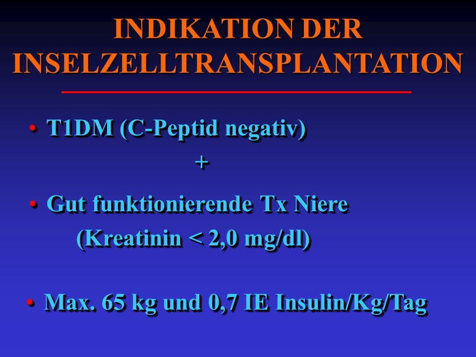 INDIKATION DER INSELZELLTRANSPLANTATION Gut funktionierende Tx NiereGut funktionierende Tx Niere (Kreatinin < 2,0 mg/dl) (Kreatinin < 2,0 mg/dl) Gut f