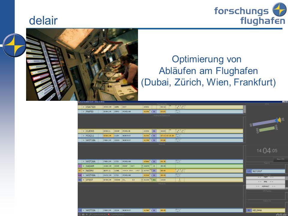 delair Optimierung von Abläufen am Flughafen (Dubai, Zürich, Wien, Frankfurt)