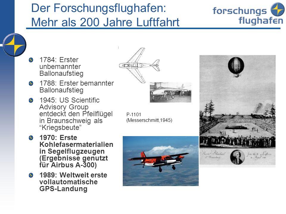 Der Forschungsflughafen: Mehr als 200 Jahre Luftfahrt 1784: Erster unbemannter Ballonaufstieg 1788: Erster bemannter Ballonaufstieg 1945: US Scientifi