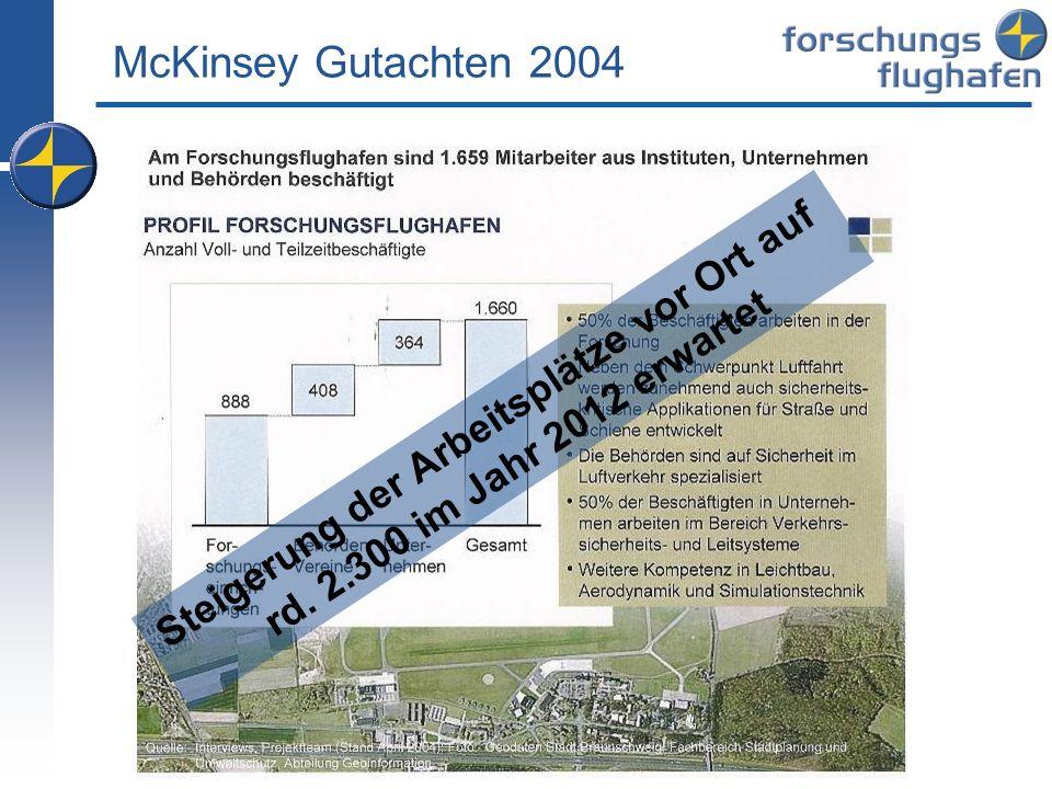McKinsey Gutachten 2004 Steigerung der Arbeitsplätze vor Ort auf rd. 2.300 im Jahr 2012 erwartet